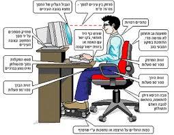 ישיבה נכונה מול מחשב